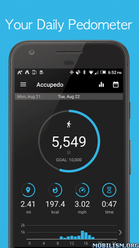 myentry blog: EXTRA!!! Accupedo-Pro Pedometer v6 7 7 G [Paid]Android