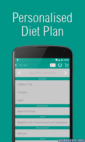 Blood type o diet meal planner image 9